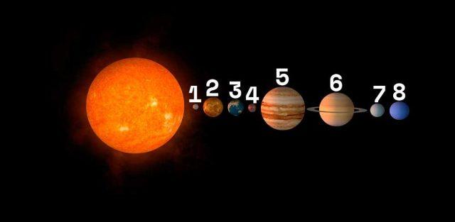 про солнечную систему для детей